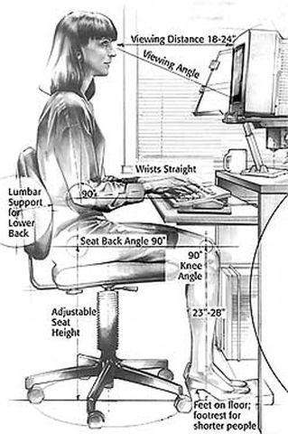 Postura y ergonomía